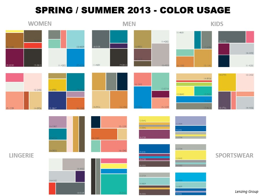 Fashion Color trends for Spring/Summer 2013